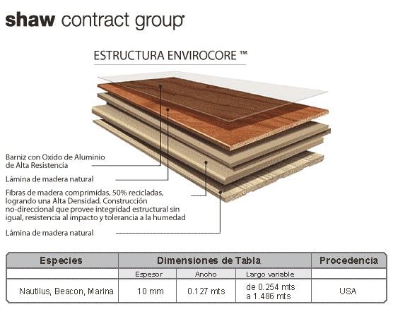 Pisos laminados peru instalacion de pisos laminados for Piso laminado de madera